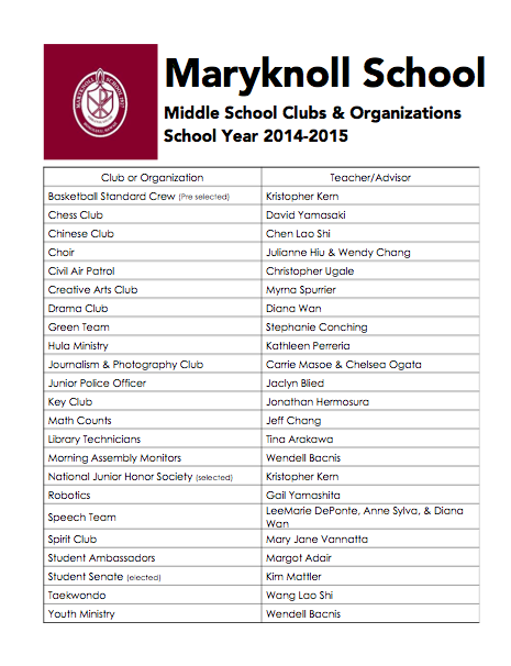 School Clubs List List of Clubs Organizations